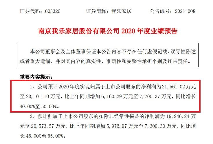 2020年家居建材企业首批财报预告出炉!